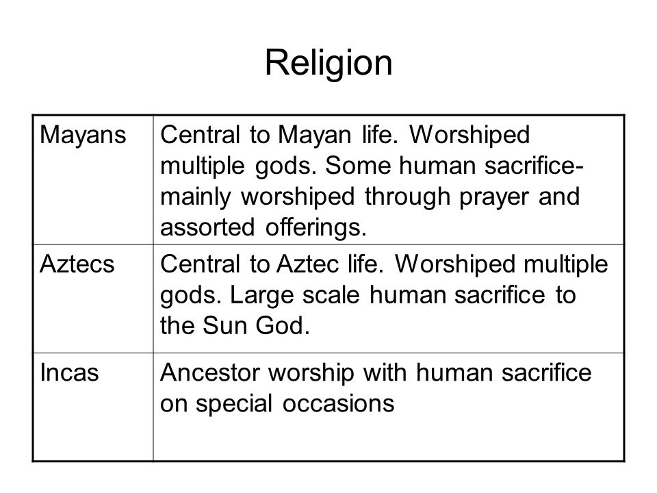 Religion Mayans. Central to Mayan life. Worshiped multiple gods. Some human sacrifice-mainly worshiped through prayer and assorted offerings.