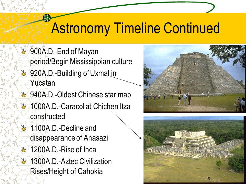 Did the Incas study astronomy - answers.com