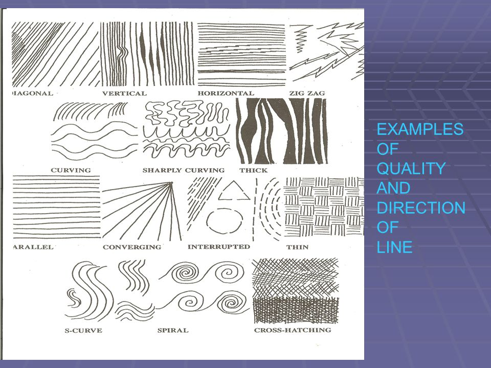 EXAMPLES OF QUALITY AND DIRECTION OF LINE