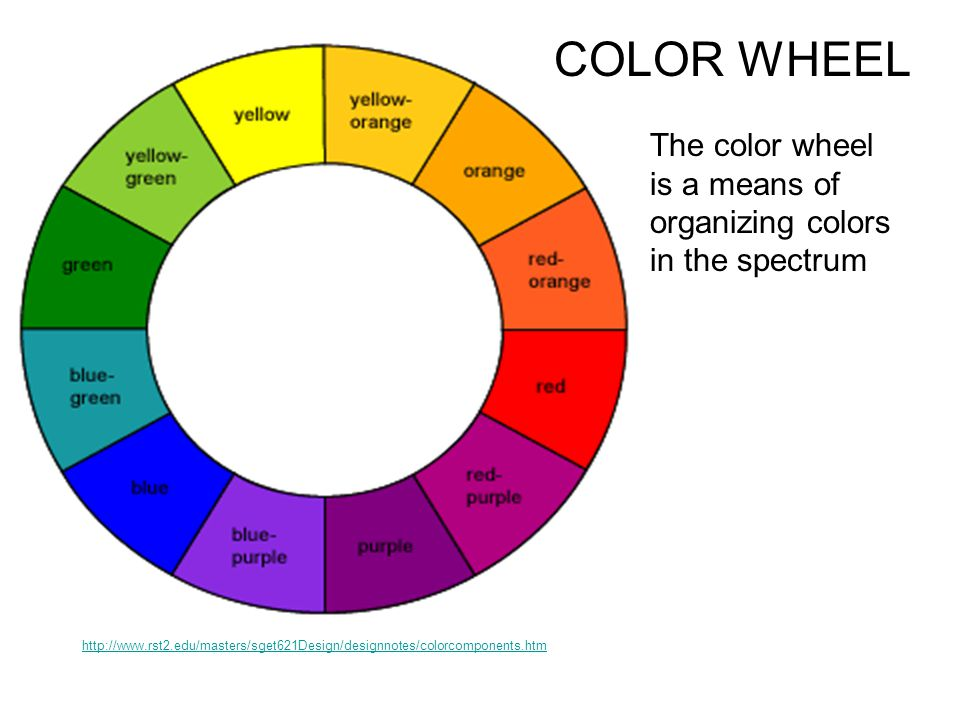 COLOR WHEEL The color wheel is a means of organizing colors