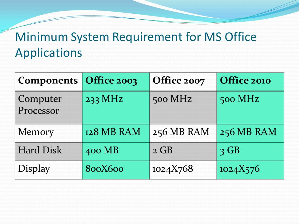 Minimum System Requirement for MS Office Applications