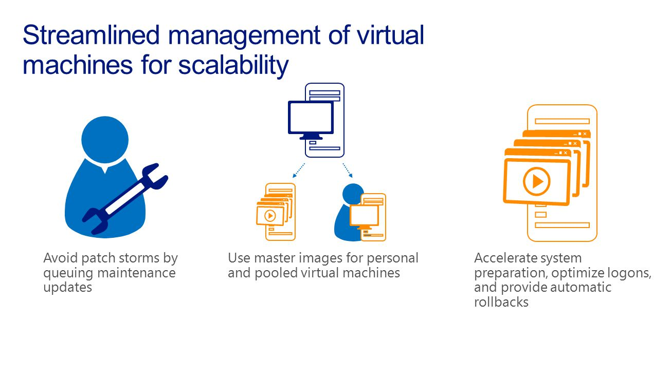 Streamlined management of virtual machines for scalability
