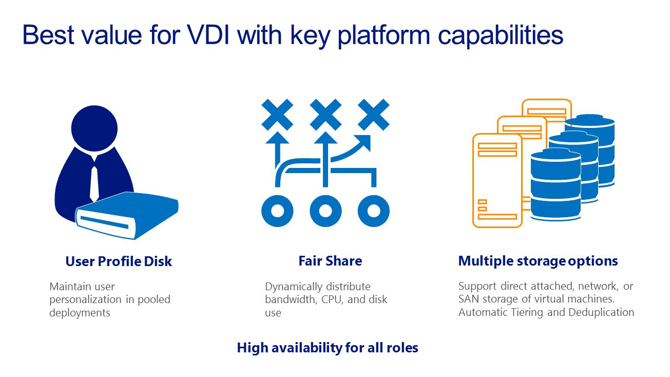 Best value for VDI with key platform capabilities
