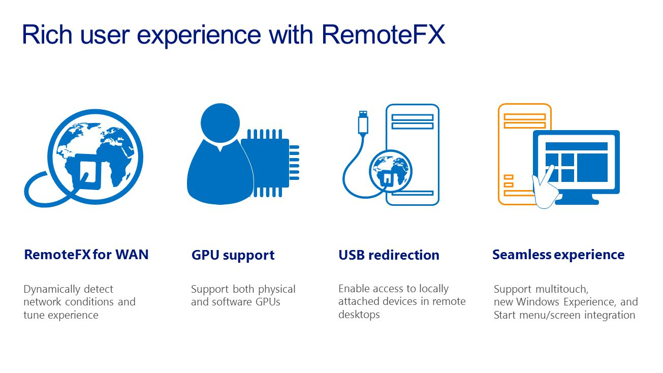Rich user experience with RemoteFX