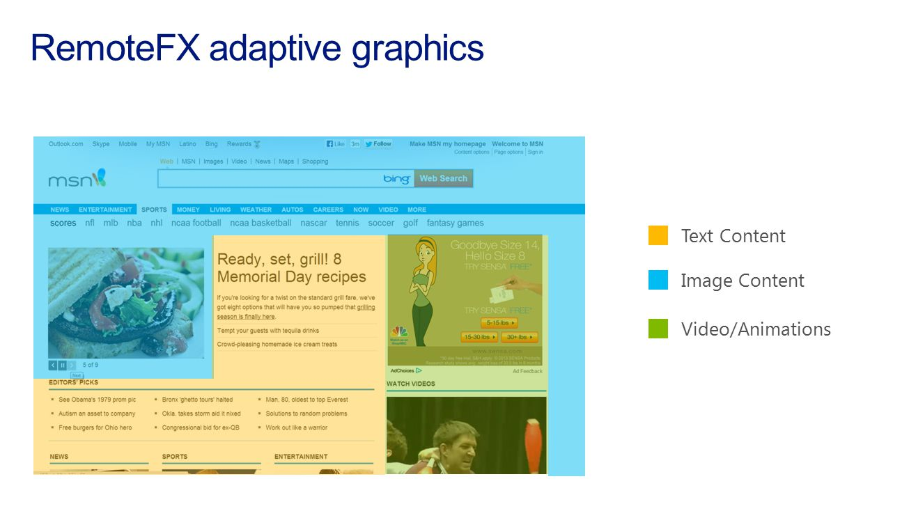 RemoteFX adaptive graphics