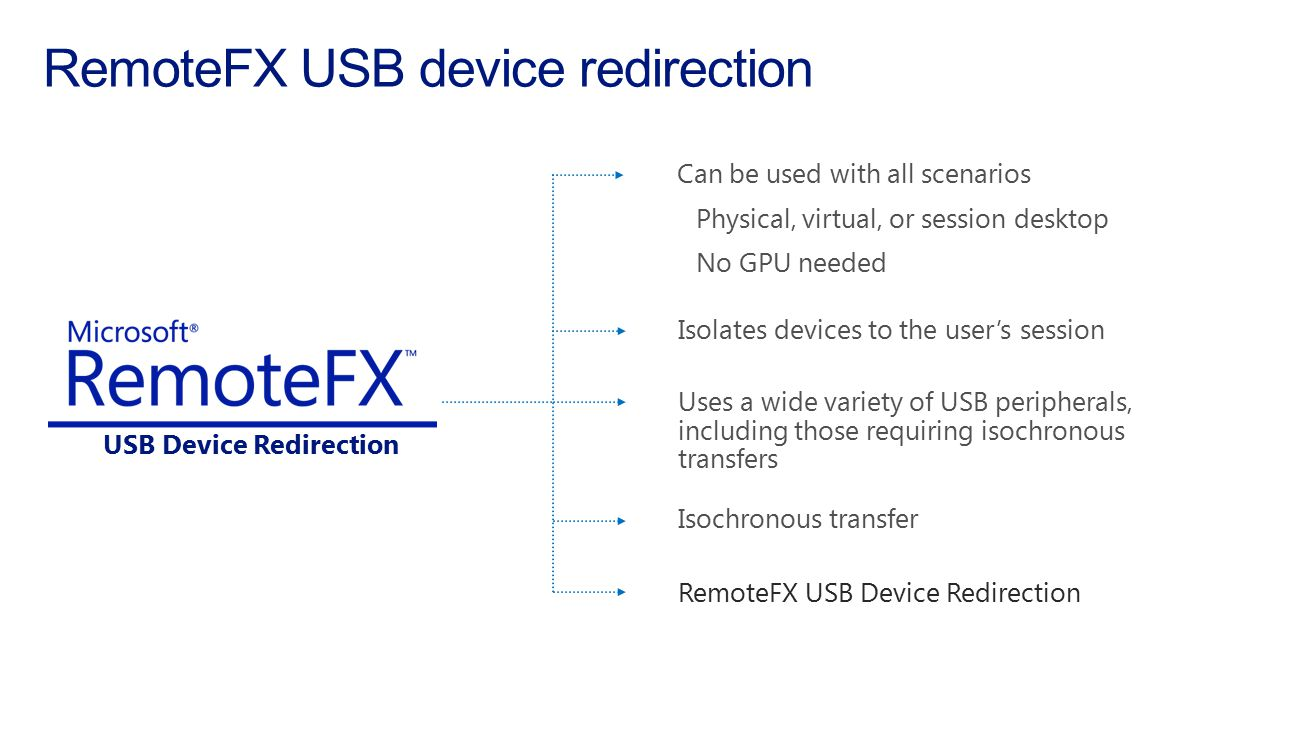 RemoteFX USB device redirection