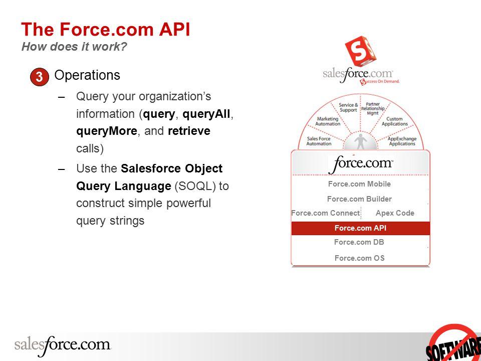 Enterprise Integration Combining the Salesforce Platform