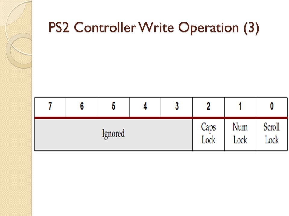 18 ps2 controller write operation 3