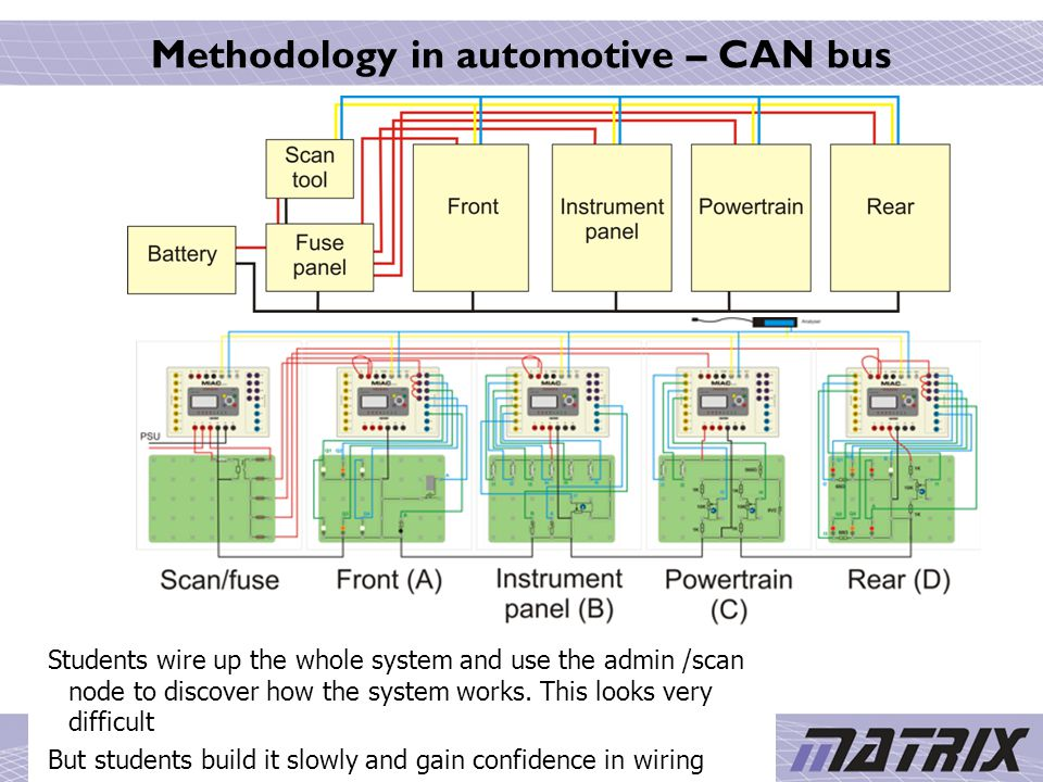 About Locktronics automotive - ppt video online download