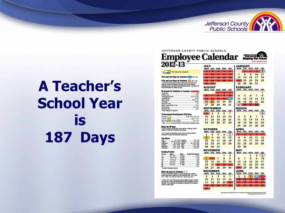 A Teacher's School Year is 187 Days