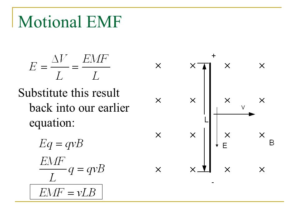 Motional EMF Substitute this result back into our earlier equation: E