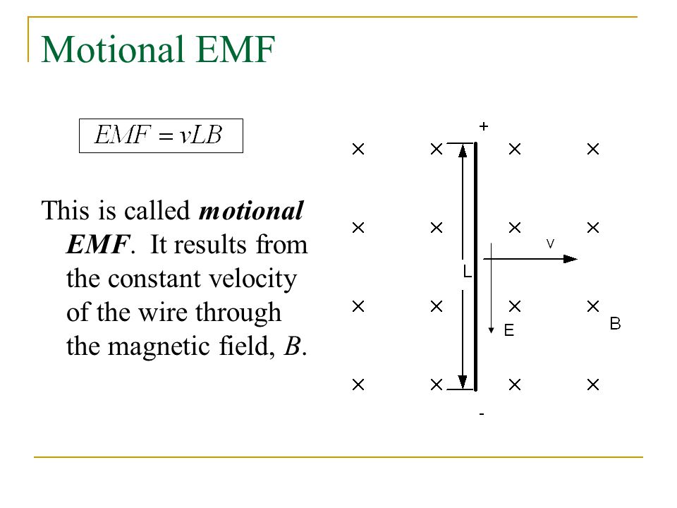 Motional EMF This is called motional EMF. It results from the constant velocity of the wire through the magnetic field, B.