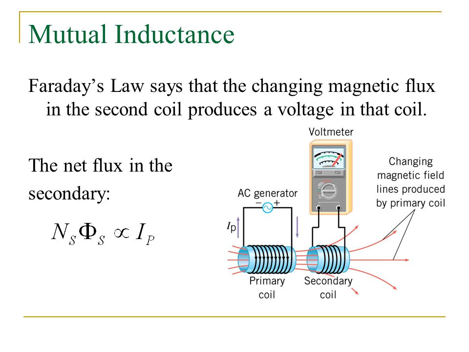 Mutual Inductance Faraday's Law says that the changing magnetic flux in the second coil produces a voltage in that coil.
