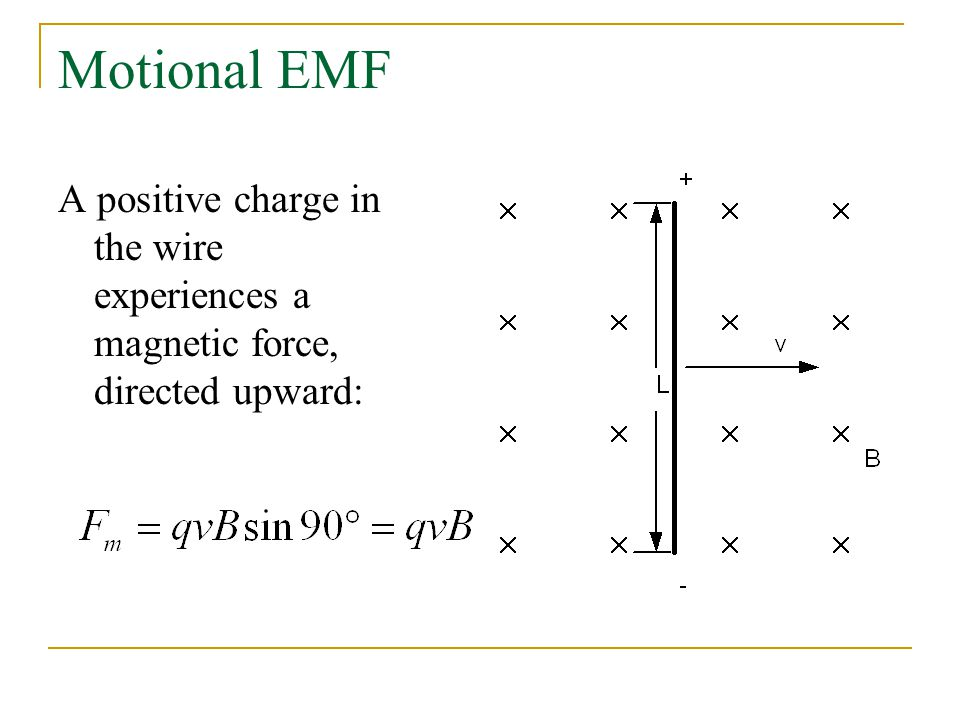 Motional EMF A positive charge in the wire experiences a magnetic force, directed upward: