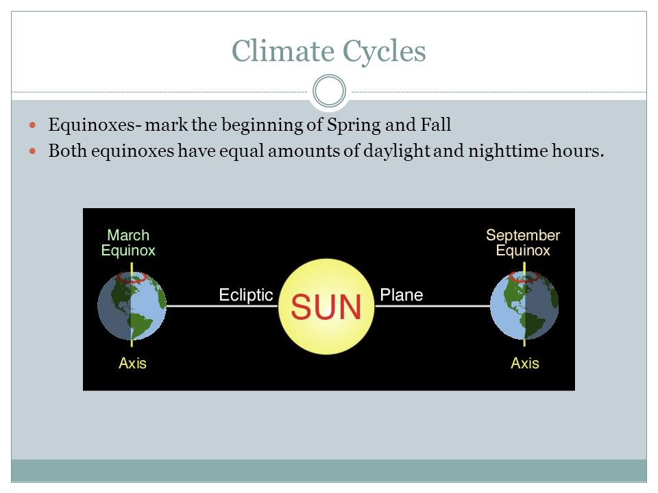 Climate Cycles Equinoxes- mark the beginning of Spring and Fall