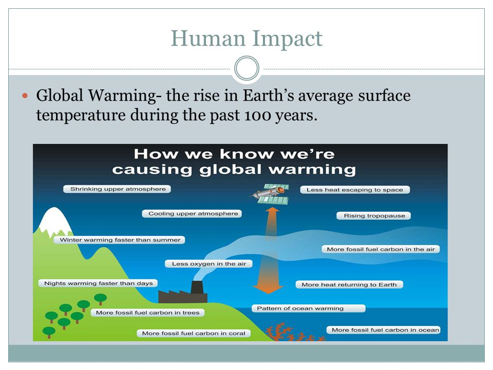 Human Impact Global Warming- the rise in Earth's average surface temperature during the past 100 years.