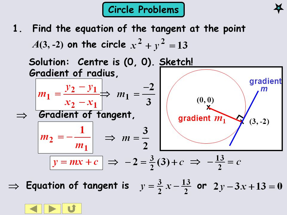 Circles, Tangents and Chords - ppt video online download