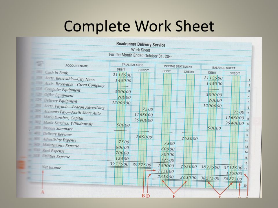 Complete Work Sheet