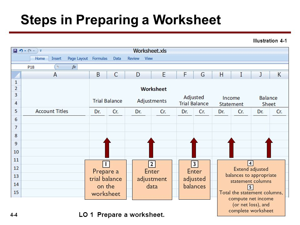 4 Pleting The Accounting Cycle Learning Objectives Ppt Download. Steps In Preparing A Worksheet. Worksheet. Worksheet Of Accounting At Mspartners.co