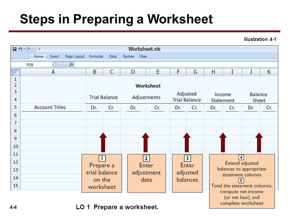 Preparing Worksheet Accounting Cycle on Preparing A Financial Statement Worksheet