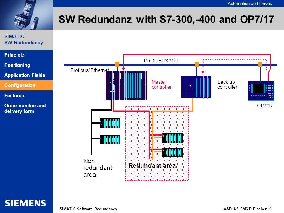 SIMATIC S7 Software Redundancy Ppt Video Online Download