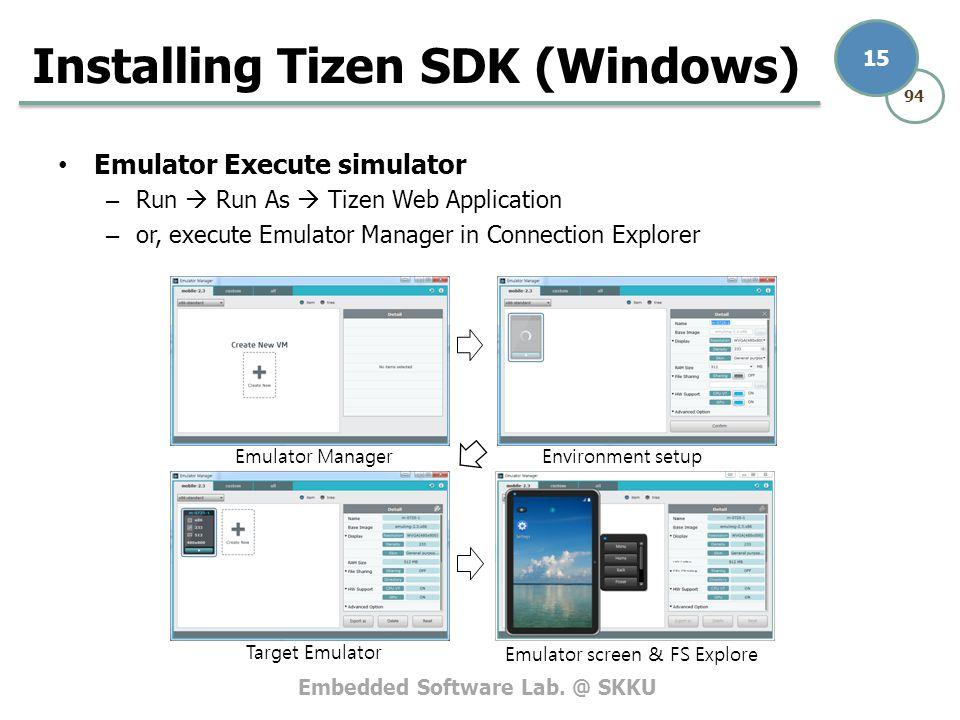 Tizen SDK & App Development - ppt video online download