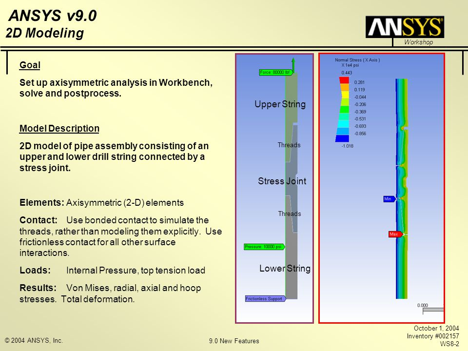 Axisymmetric Analysis of a Pipe Assembly - ppt video online