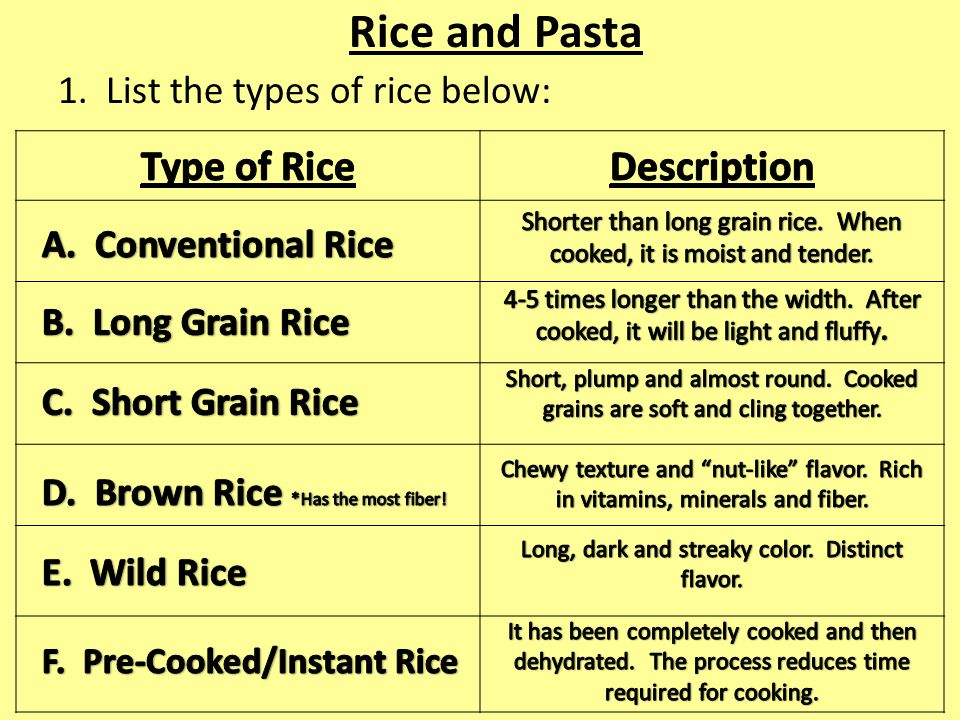 Rice and Pasta Type of Rice Description