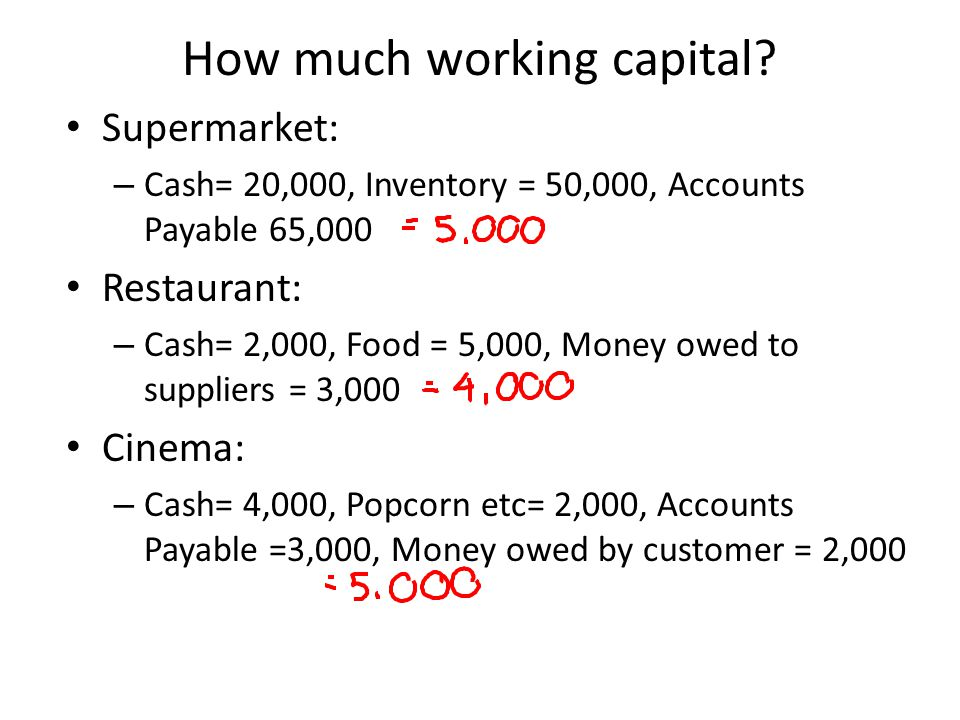 How much working capital