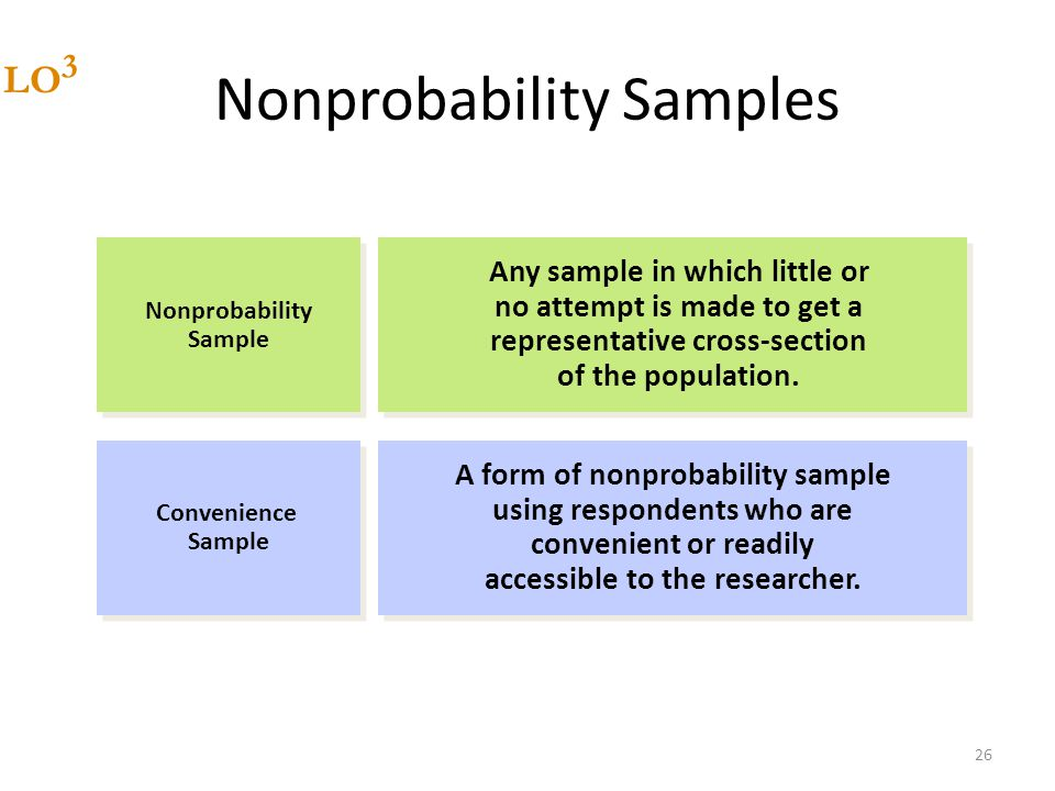 Nonprobability Samples