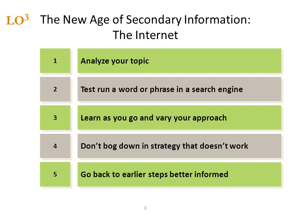 The New Age of Secondary Information: The Internet