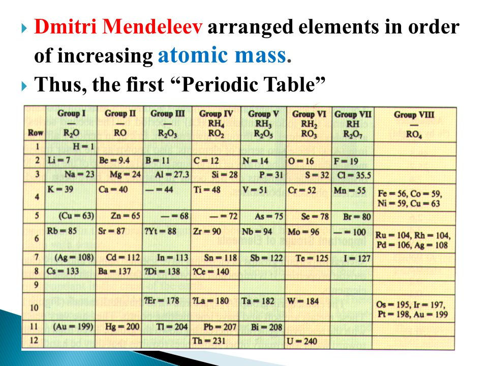 Lecture no7 the periodic table and some properties of the elements dmitri mendeleev arranged elements in order of increasing atomic mass urtaz Gallery