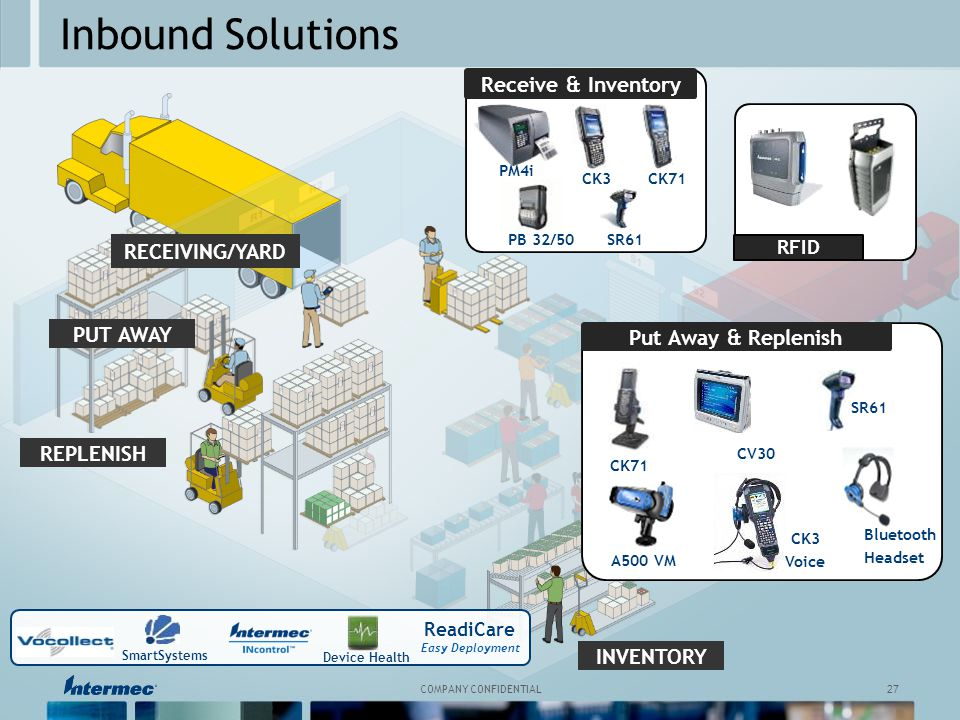 Mobile Solutions for the Distribution Center - ppt video