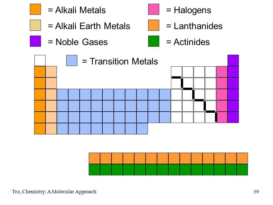 Chapter 2 atoms and elements ppt video online download 39 alkali metals urtaz Images