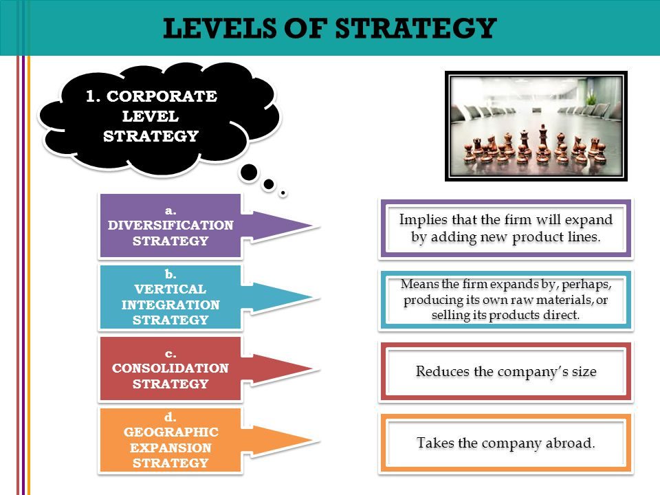 Hr strategy. Previous people strategies hr strategy about us hr.