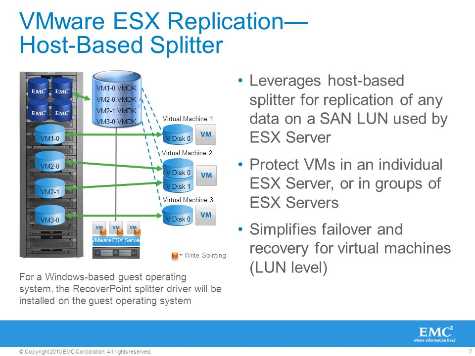 EMC RECOVERPOINT FOR VMWARE ENVIRONMENTS - ppt download
