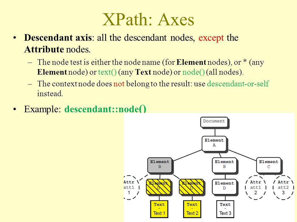 Web Data Management XPath  - ppt download