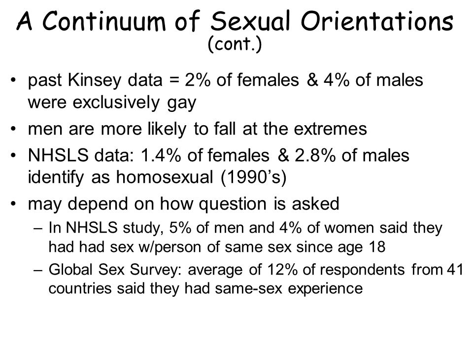 Female sexuality continuum