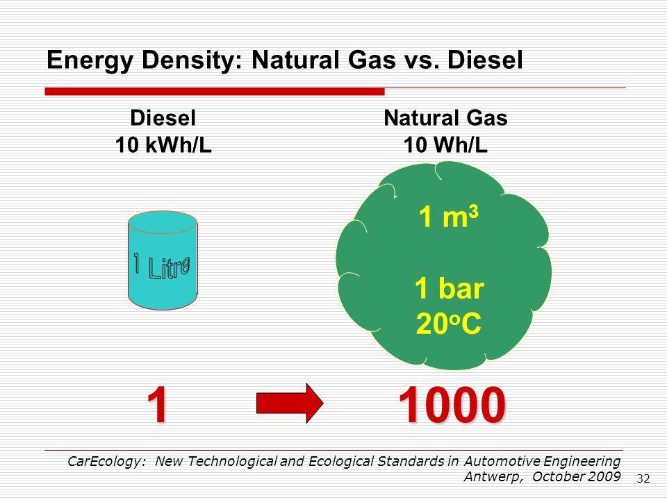 Natural Gas Heating Value Kj Kg