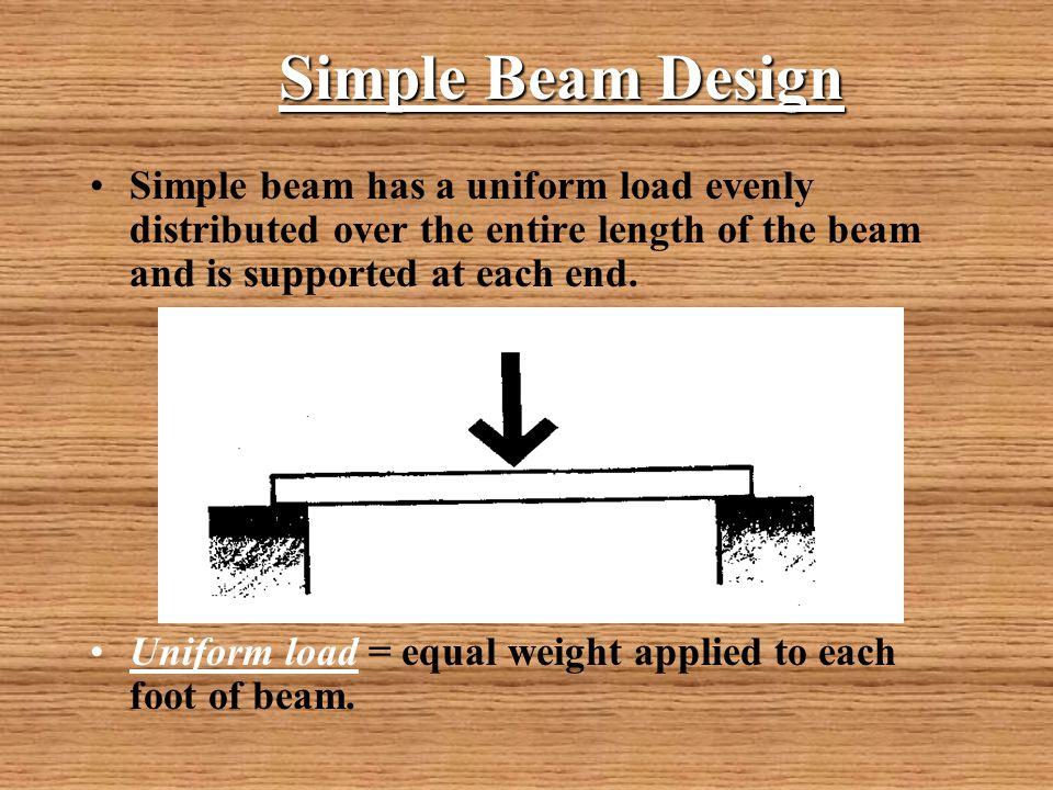 Beam Design  - ppt video online download
