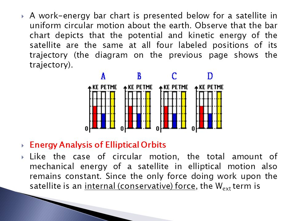 Chapter Fourteen Notes: Satellite Motion - ppt video online