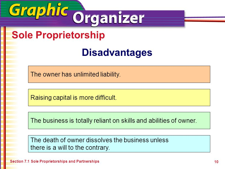 Sole Proprietorship Disadvantages The owner has unlimited liability.