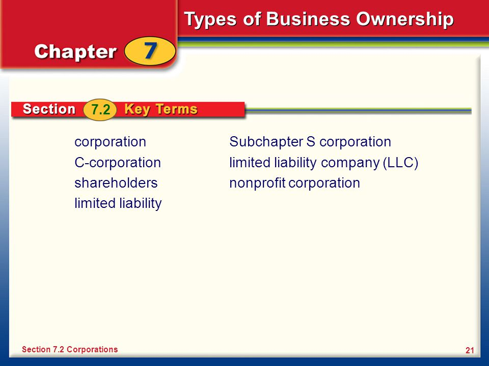 Subchapter S corporation limited liability company (LLC)