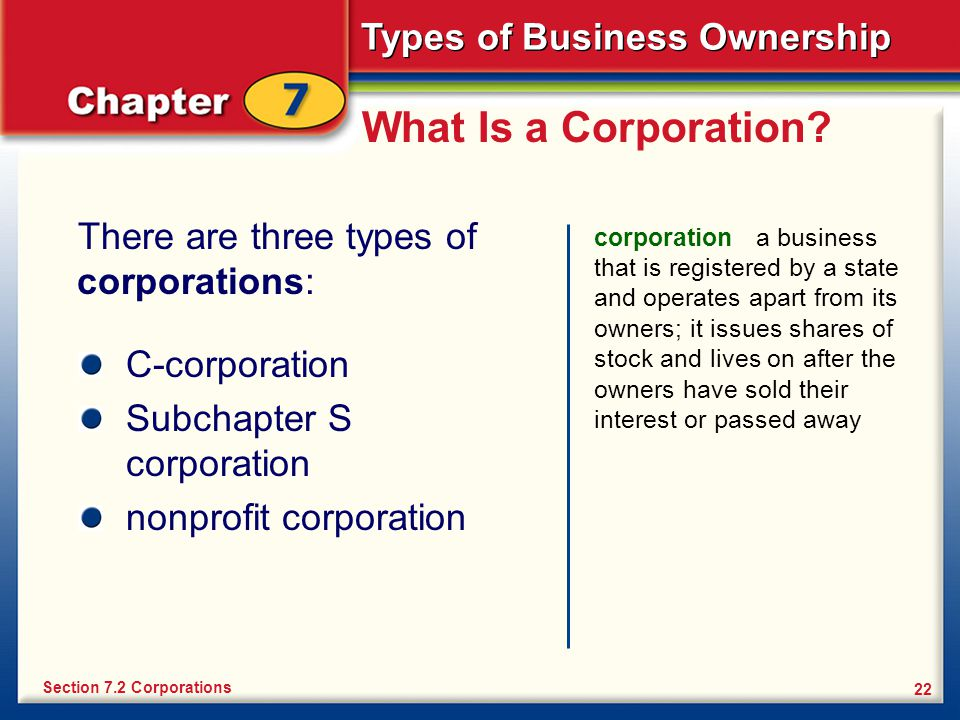 What Is a Corporation There are three types of corporations: