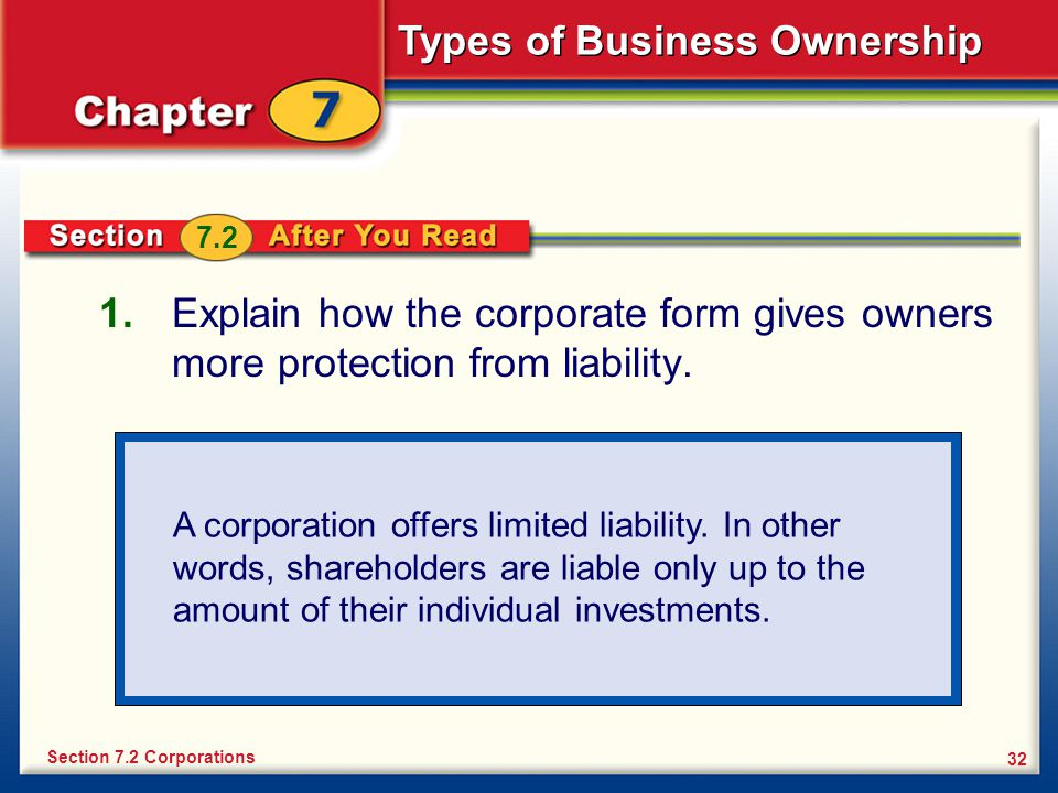 7.2 Explain how the corporate form gives owners more protection from liability.