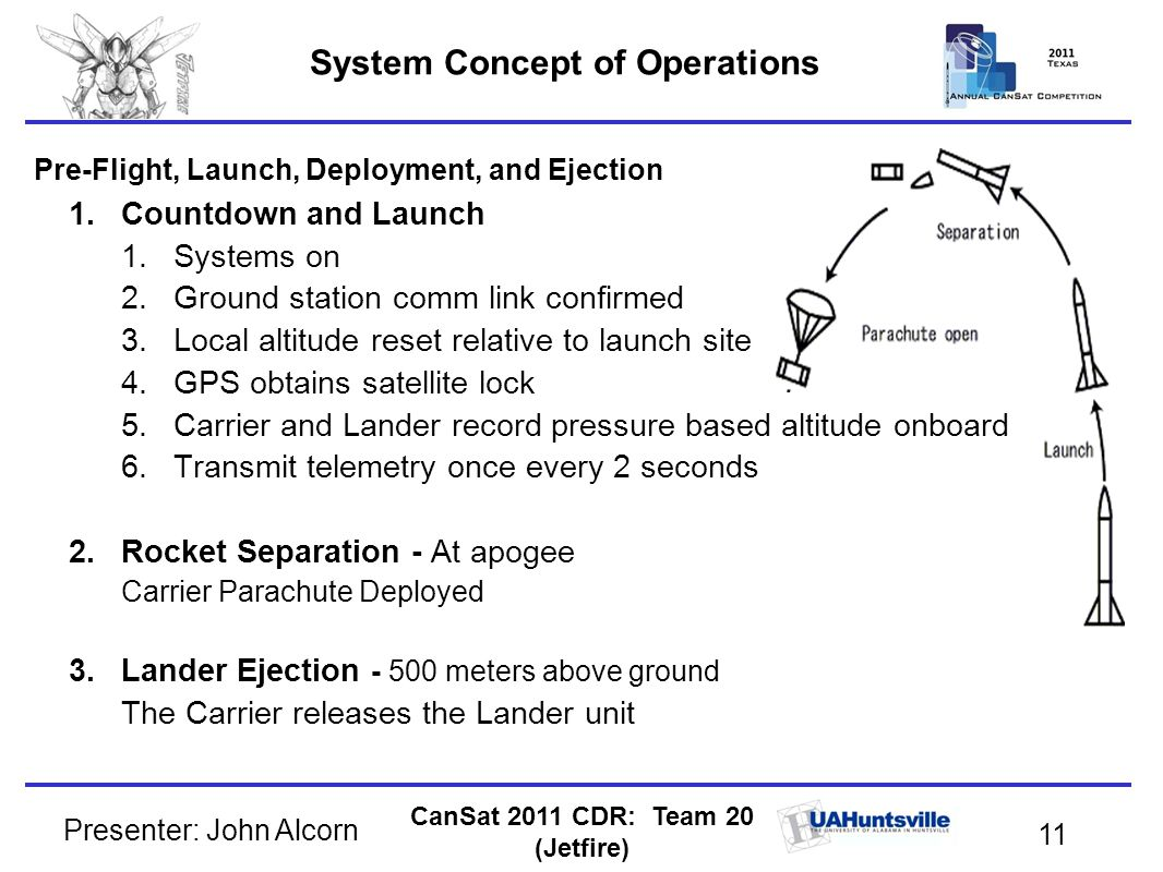 Cansat 2011 Critical Design Review Ppt Download Timers For Rocket Ejection System Concept Of Operations