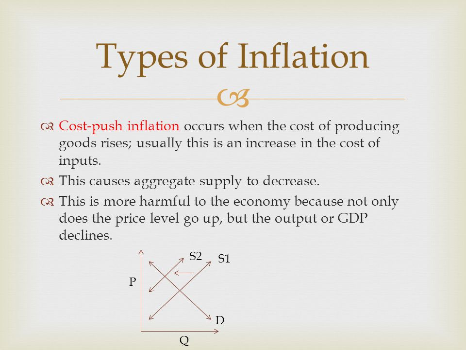 Inflation Ppt Video Online Download. Types Of Inflation Costpush Occurs When The Cost Producing Goods Rises. Worksheet. Inflation Worksheet Questions At Clickcart.co