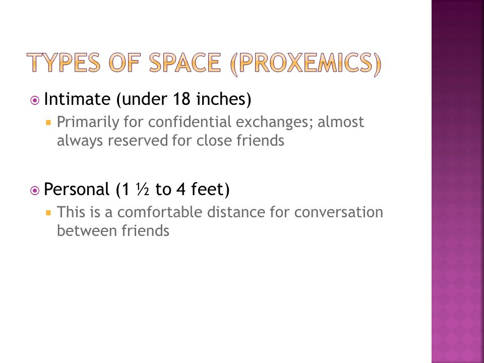 Types of Space (Proxemics)
