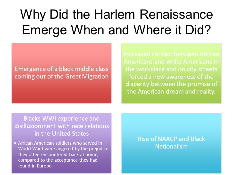 Why Did the Harlem Renaissance Emerge When and Where it Did