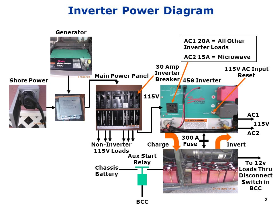 freedom combi inverter ppt video online download rh slideplayer com RV Power Inverter Wiring Diagram Grid Tie Power Inverter Wiring Diagram